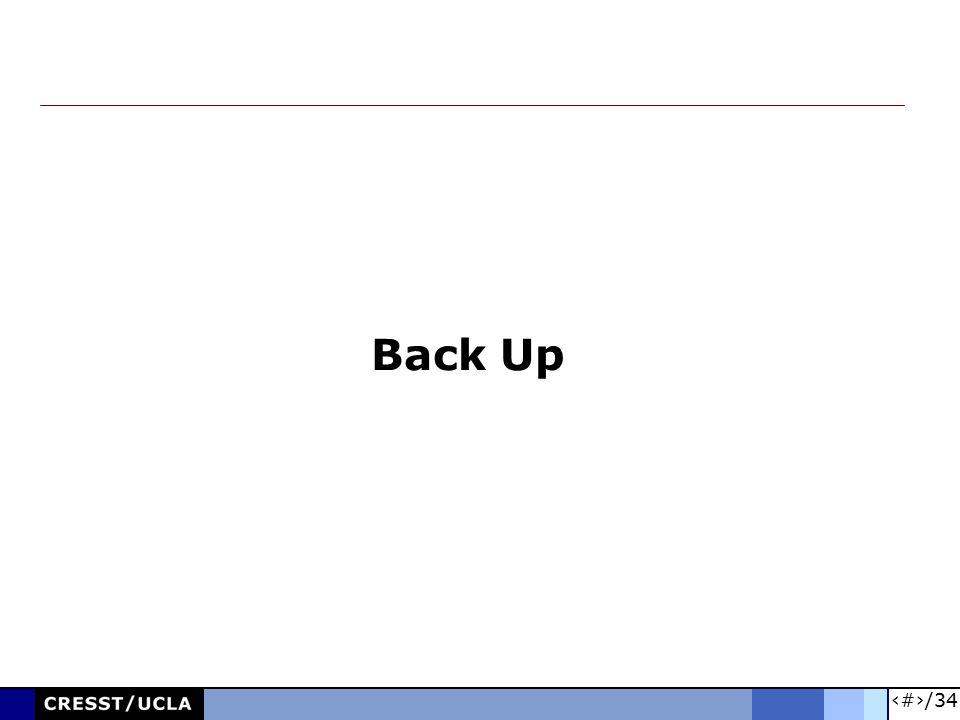 24/34 Back Up