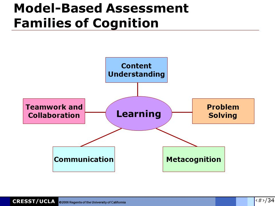9/34 Model-Based Assessment Families of Cognition Content Understanding Problem Solving Teamwork and Collaboration MetacognitionCommunication Learning  2006 Regents of the University of California