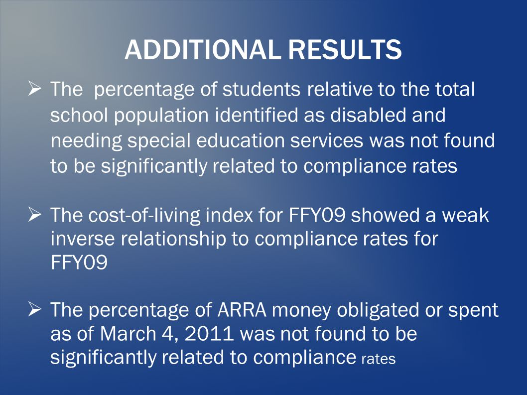 ADDITIONAL RESULTS  The percentage of students relative to the total school population identified as disabled and needing special education services was not found to be significantly related to compliance rates  The cost-of-living index for FFY09 showed a weak inverse relationship to compliance rates for FFY09  The percentage of ARRA money obligated or spent as of March 4, 2011 was not found to be significantly related to compliance rates