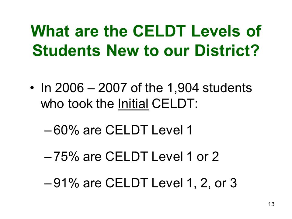 13 What are the CELDT Levels of Students New to our District.
