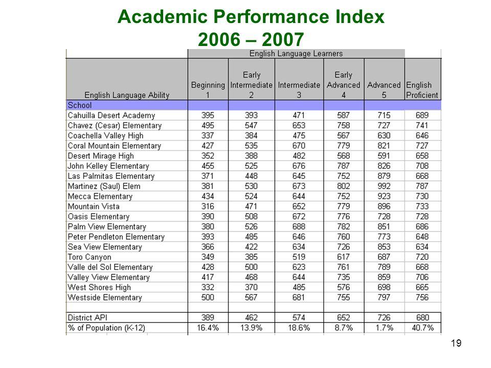 19 Academic Performance Index 2006 – 2007