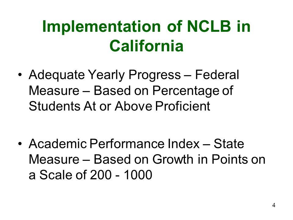 5 California Testing Program - English/Language Arts, Math, Science, and History Social Science California Standards Test – gr.
