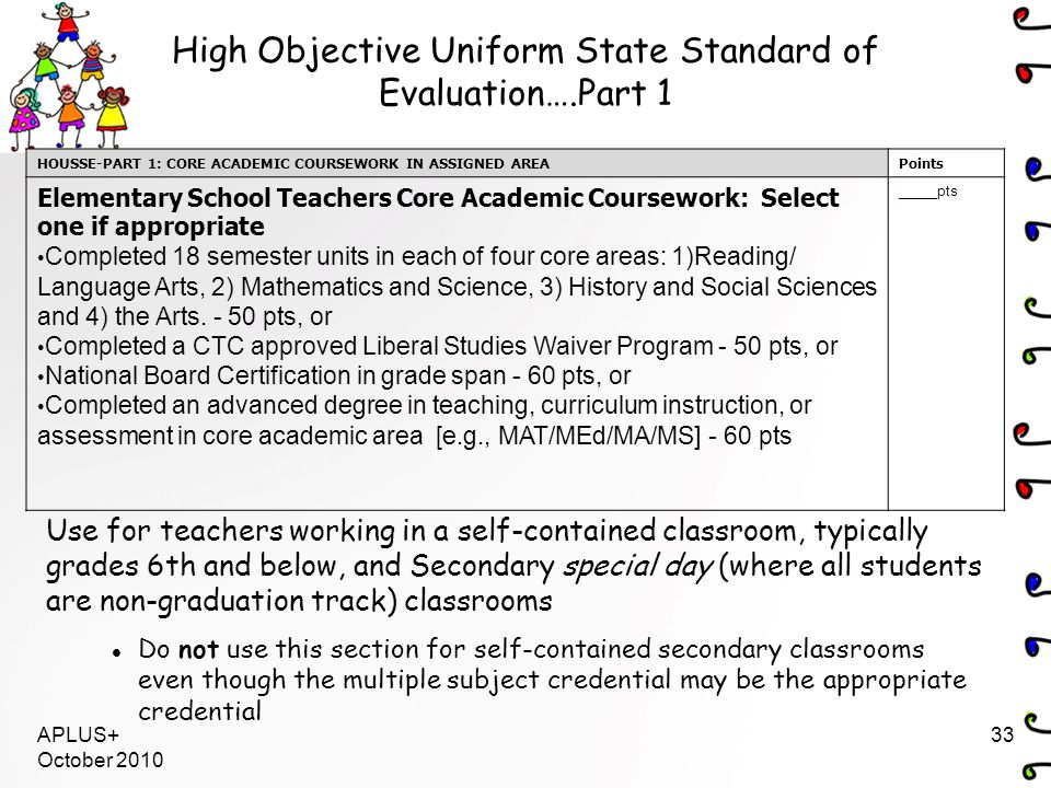 High Objective Uniform State Standard of Evaluation….Part 1 HOUSSE-PART 1: CORE ACADEMIC COURSEWORK IN ASSIGNED AREAPoints Elementary School Teachers Core Academic Coursework: Select one if appropriate Completed 18 semester units in each of four core areas: 1)Reading/ Language Arts, 2) Mathematics and Science, 3) History and Social Sciences and 4) the Arts.