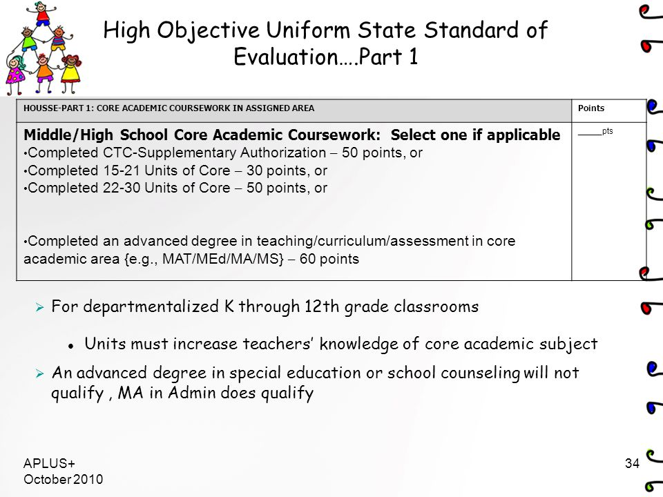 High Objective Uniform State Standard of Evaluation….Part 1 HOUSSE-PART 1: CORE ACADEMIC COURSEWORK IN ASSIGNED AREAPoints Middle/High School Core Aca