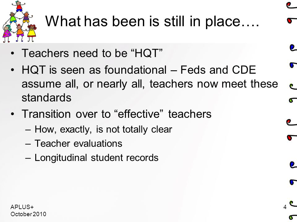 Three requirements for NCLB teacher compliance (HQT) Teachers of NCLB core academic subjects must have: 1.