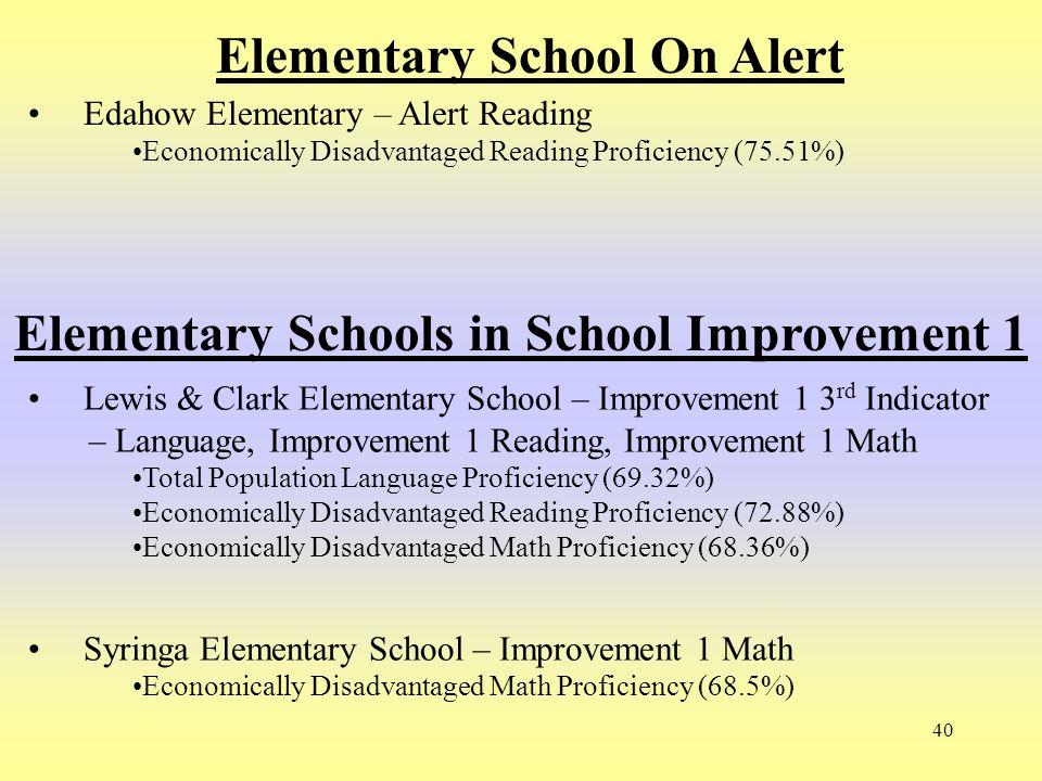 40 Elementary School On Alert Edahow Elementary – Alert Reading Economically Disadvantaged Reading Proficiency (75.51%) Elementary Schools in School I