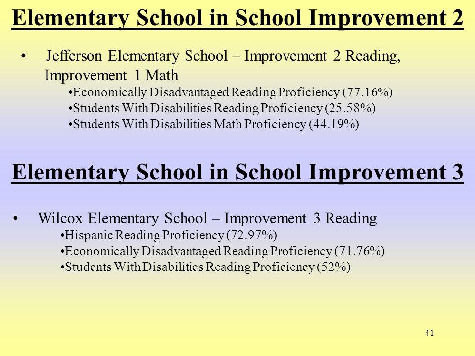 41 Elementary School in School Improvement 2 Jefferson Elementary School – Improvement 2 Reading, Improvement 1 Math Economically Disadvantaged Readin