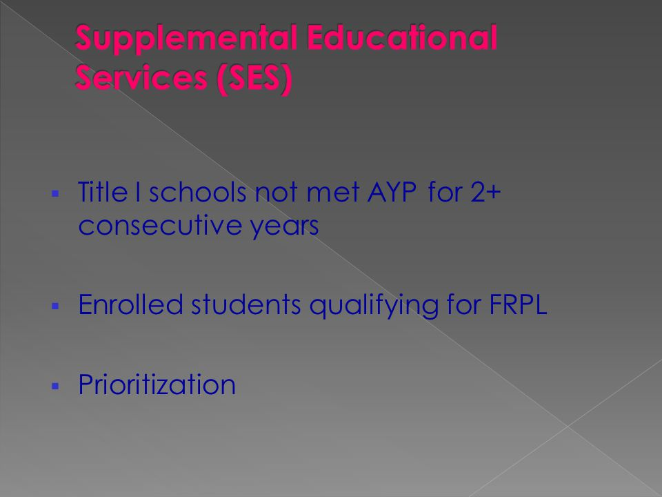  Title I schools not met AYP for 2+ consecutive years  Enrolled students qualifying for FRPL  Prioritization