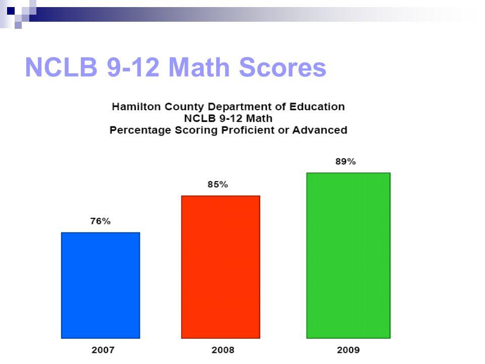 NCLB 9-12 Math Scores