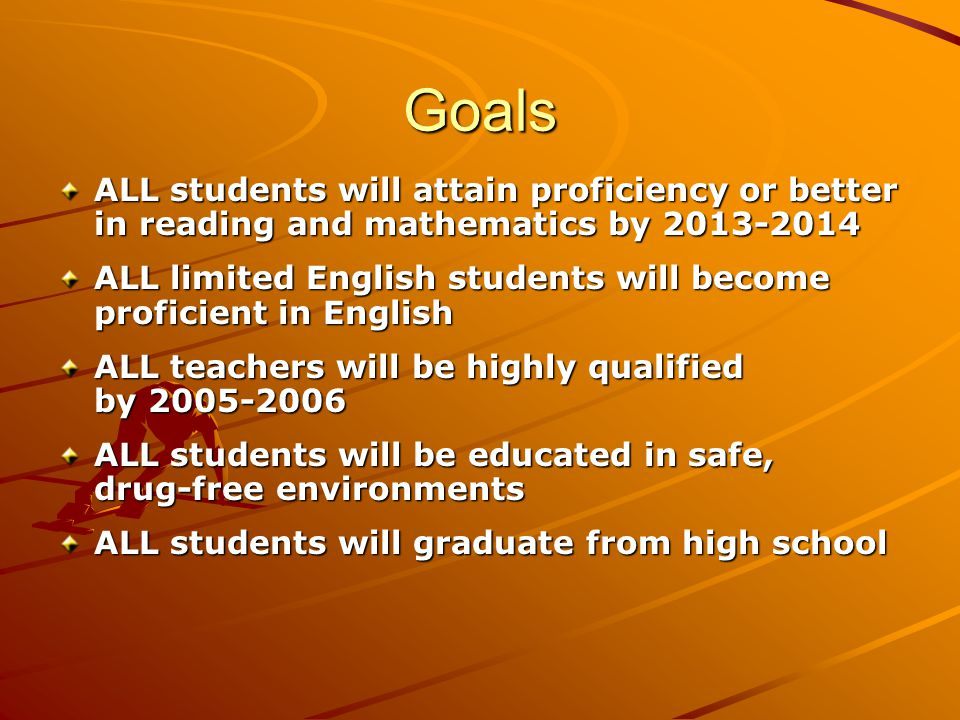 Goals ALL students will attain proficiency or better in reading and mathematics by 2013-2014 ALL limited English students will become proficient in English ALL teachers will be highly qualified by 2005-2006 ALL students will be educated in safe, drug-free environments ALL students will graduate from high school