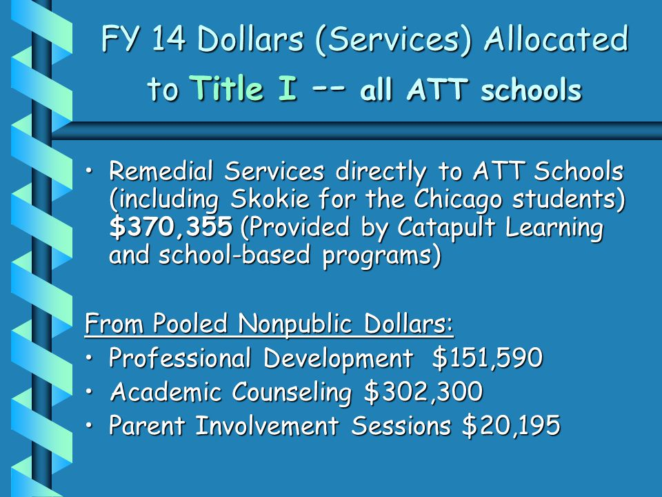 FY 14 Dollars (Services) Allocated to Title I -- all ATT schools Remedial Services directly to ATT Schools (including Skokie for the Chicago students) $370,355 (Provided by Catapult Learning and school-based programs)Remedial Services directly to ATT Schools (including Skokie for the Chicago students) $370,355 (Provided by Catapult Learning and school-based programs) From Pooled Nonpublic Dollars: Professional Development $151,590Professional Development $151,590 Academic Counseling $302,300Academic Counseling $302,300 Parent Involvement Sessions $20,195Parent Involvement Sessions $20,195