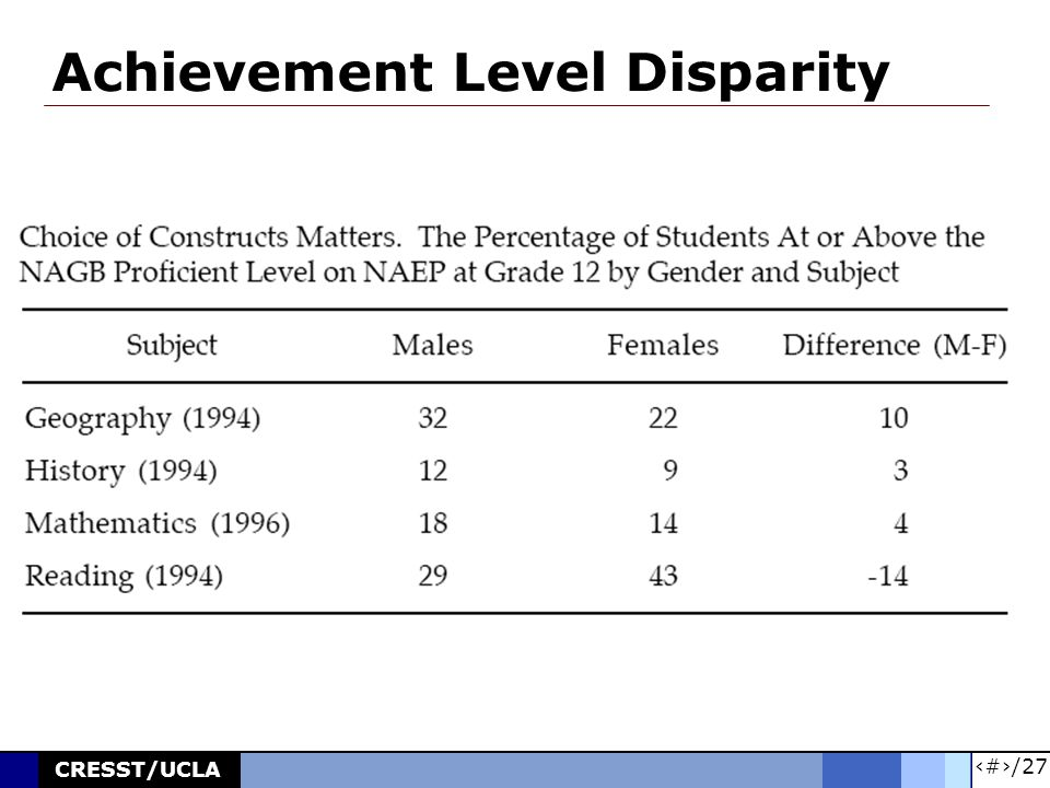 10/27 CRESST/UCLA Achievement Level Disparity