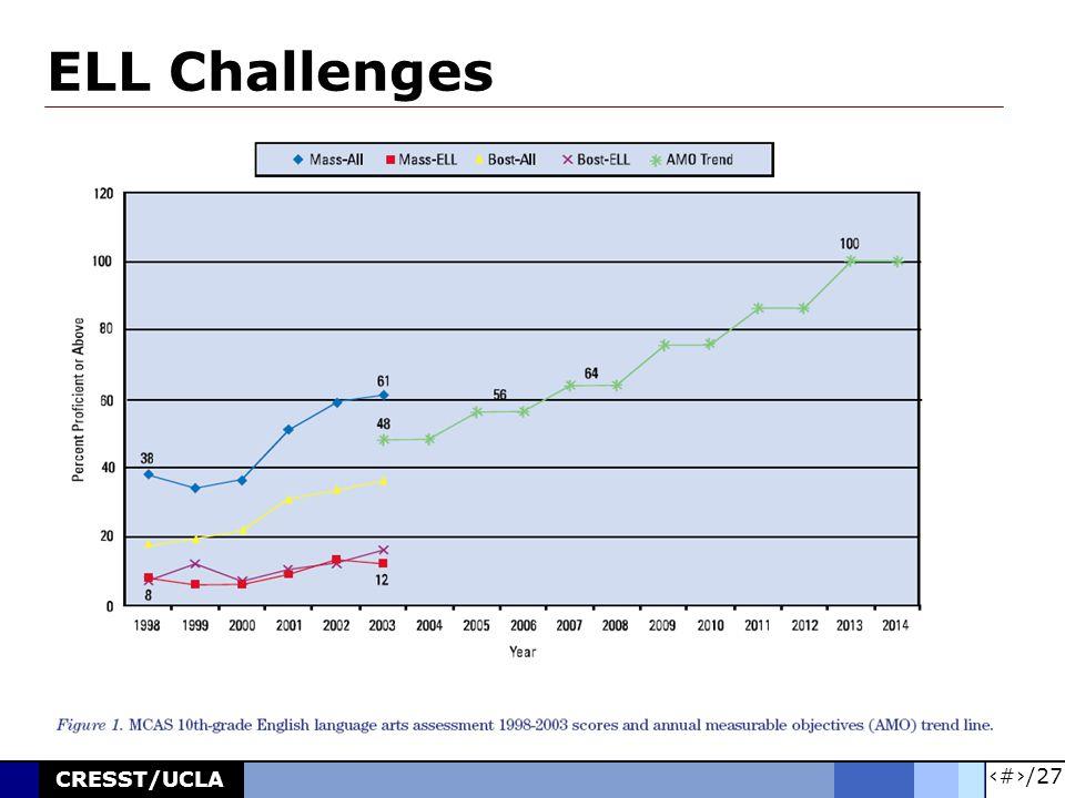 18/27 CRESST/UCLA ELL Challenges