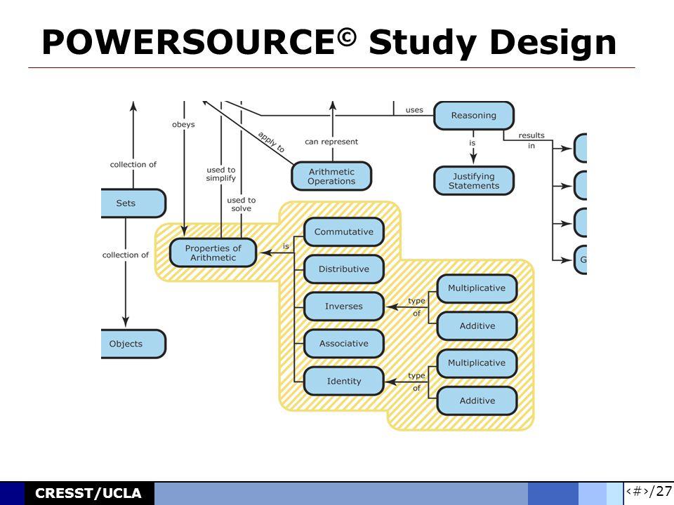 25/27 CRESST/UCLA POWERSOURCE © Study Design