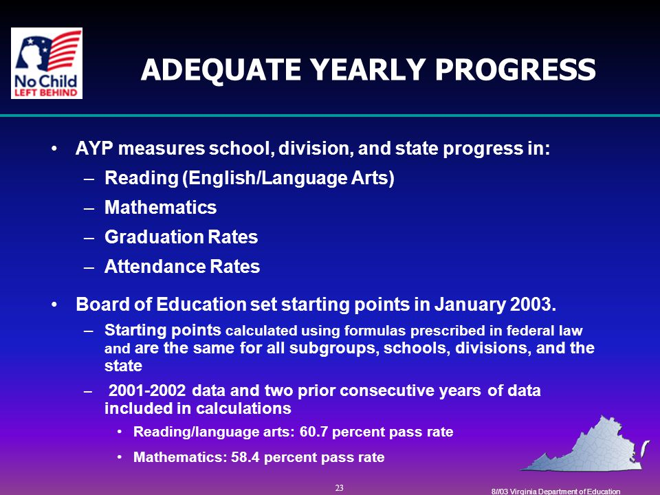 23 8//03 Virginia Department of Education ADEQUATE YEARLY PROGRESS AYP measures school, division, and state progress in: –Reading (English/Language Arts) –Mathematics –Graduation Rates –Attendance Rates Board of Education set starting points in January 2003.