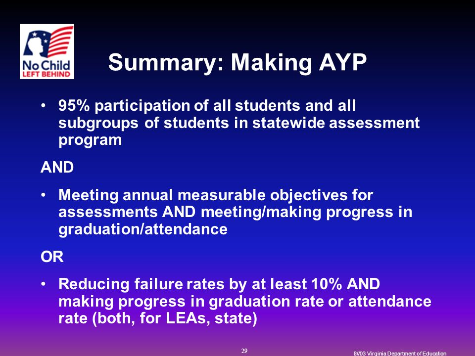 29 8//03 Virginia Department of Education Summary: Making AYP 95% participation of all students and all subgroups of students in statewide assessment program AND Meeting annual measurable objectives for assessments AND meeting/making progress in graduation/attendance OR Reducing failure rates by at least 10% AND making progress in graduation rate or attendance rate (both, for LEAs, state)