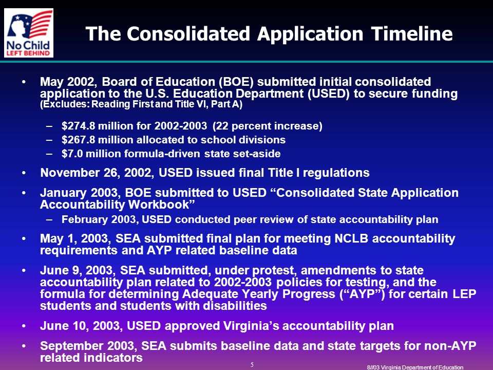 5 8//03 Virginia Department of Education The Consolidated Application Timeline May 2002, Board of Education (BOE) submitted initial consolidated application to the U.S.