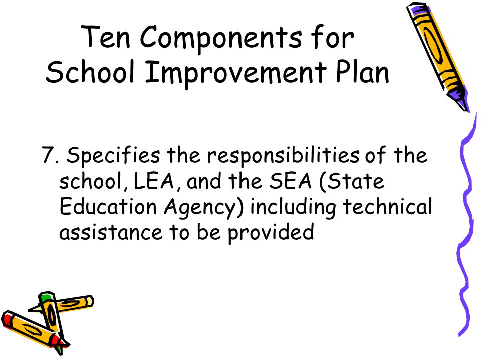 Ten Components for School Improvement Plan 7.