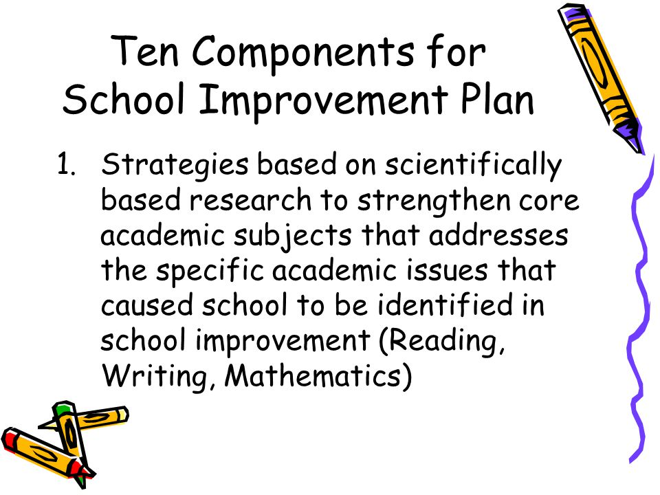 Ten Components for School Improvement Plan 1.Strategies based on scientifically based research to strengthen core academic subjects that addresses the specific academic issues that caused school to be identified in school improvement (Reading, Writing, Mathematics)