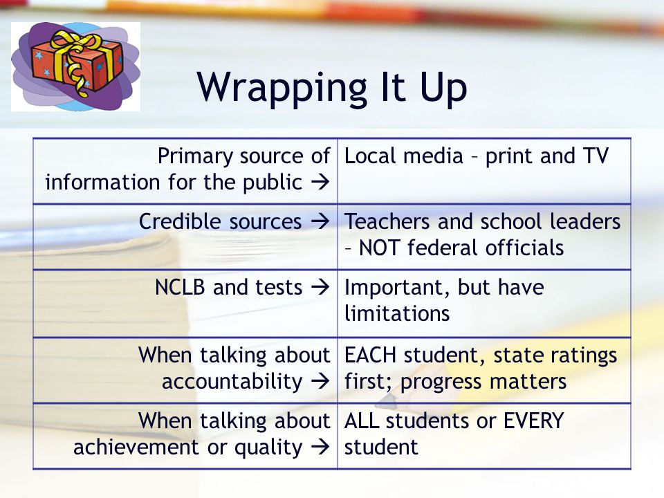 Wrapping It Up Primary source of information for the public  Local media – print and TV Credible sources  Teachers and school leaders – NOT federal officials NCLB and tests  Important, but have limitations When talking about accountability  EACH student, state ratings first; progress matters When talking about achievement or quality  ALL students or EVERY student