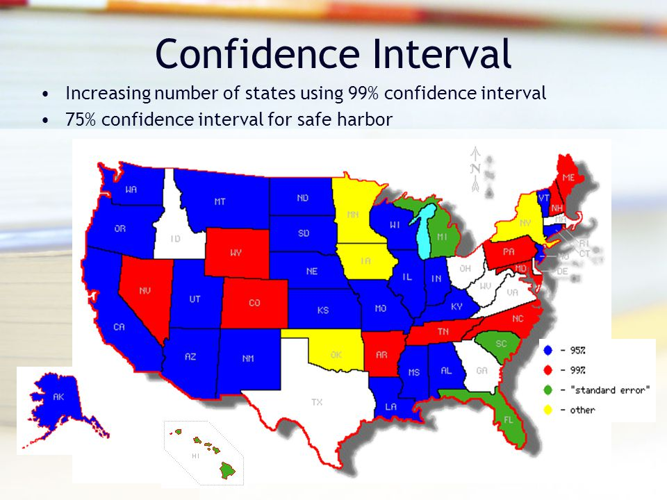 Confidence Interval Increasing number of states using 99% confidence interval 75% confidence interval for safe harbor