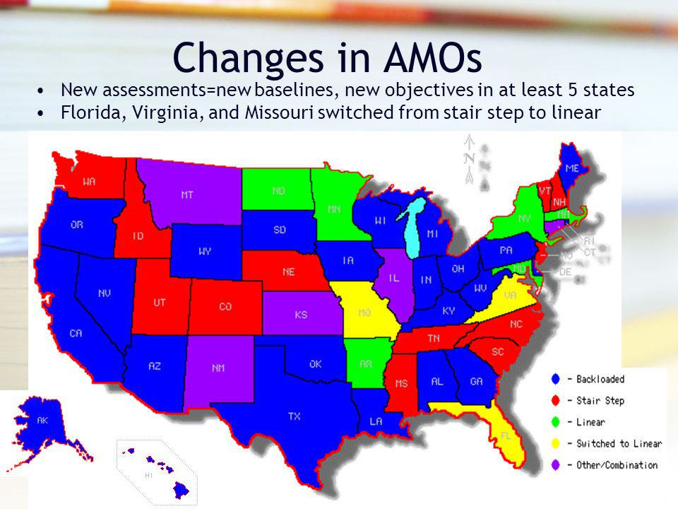 Changes in AMOs New assessments=new baselines, new objectives in at least 5 states Florida, Virginia, and Missouri switched from stair step to linear