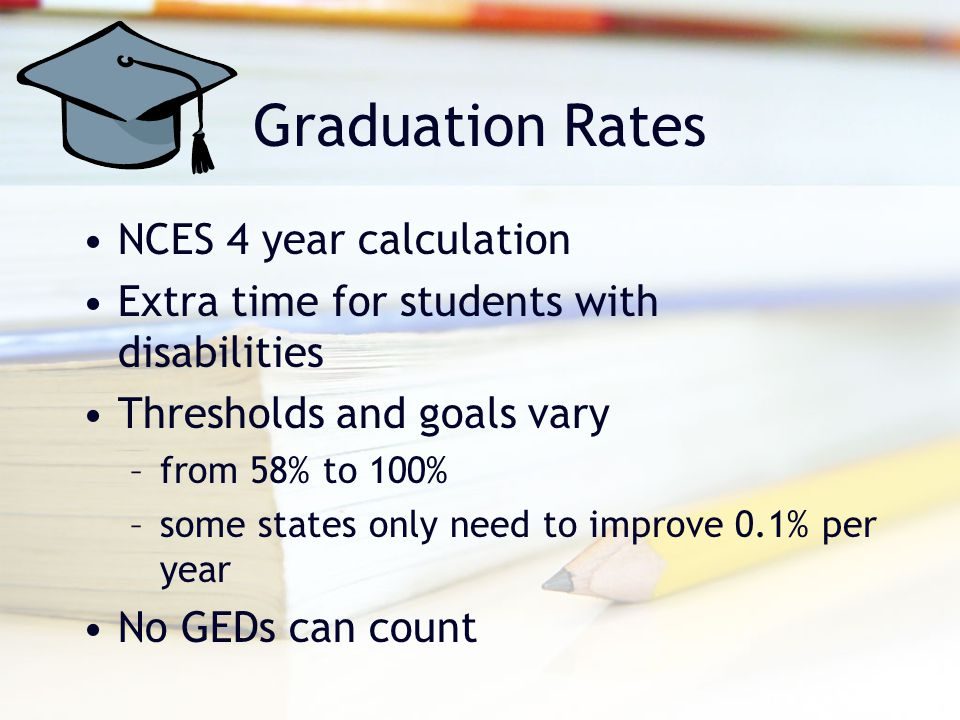 Graduation Rates NCES 4 year calculation Extra time for students with disabilities Thresholds and goals vary –from 58% to 100% –some states only need
