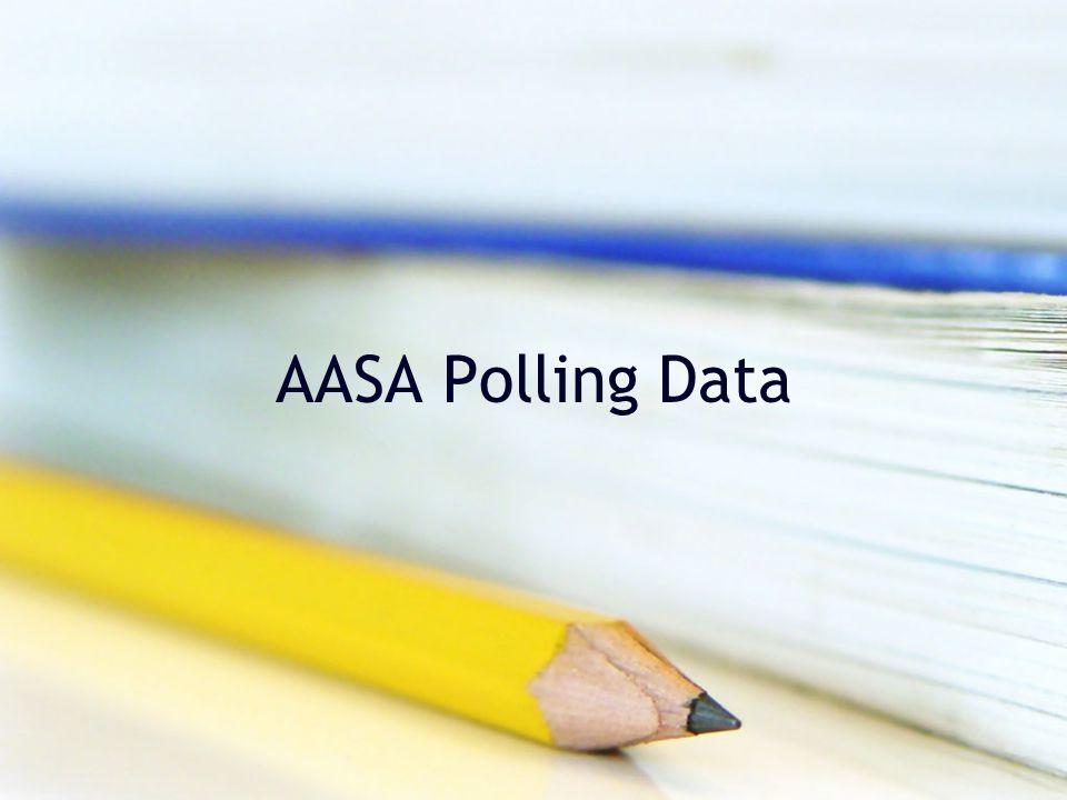 AASA Polling Data