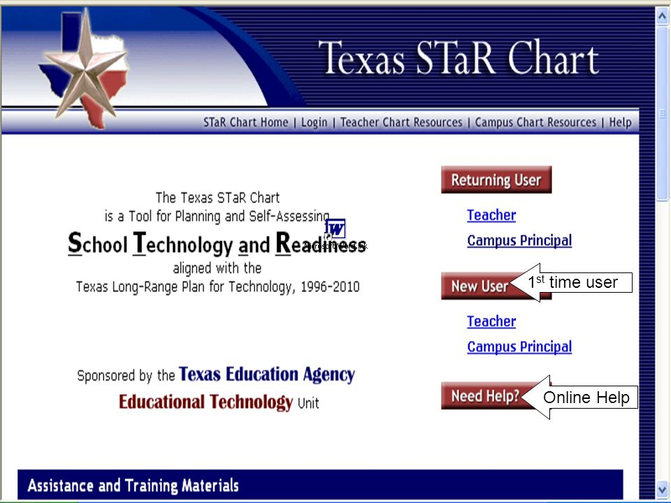 Developed by ESC Region 12 in partnership with TEA. 9/01/04 Online Help 1 st time user