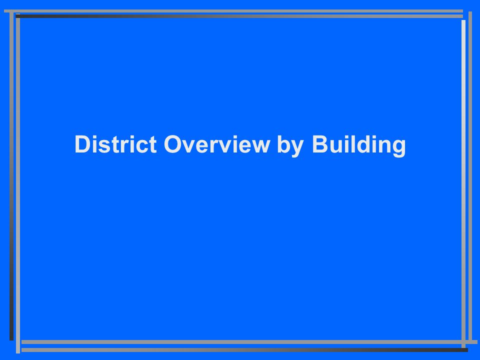 District Overview by Building