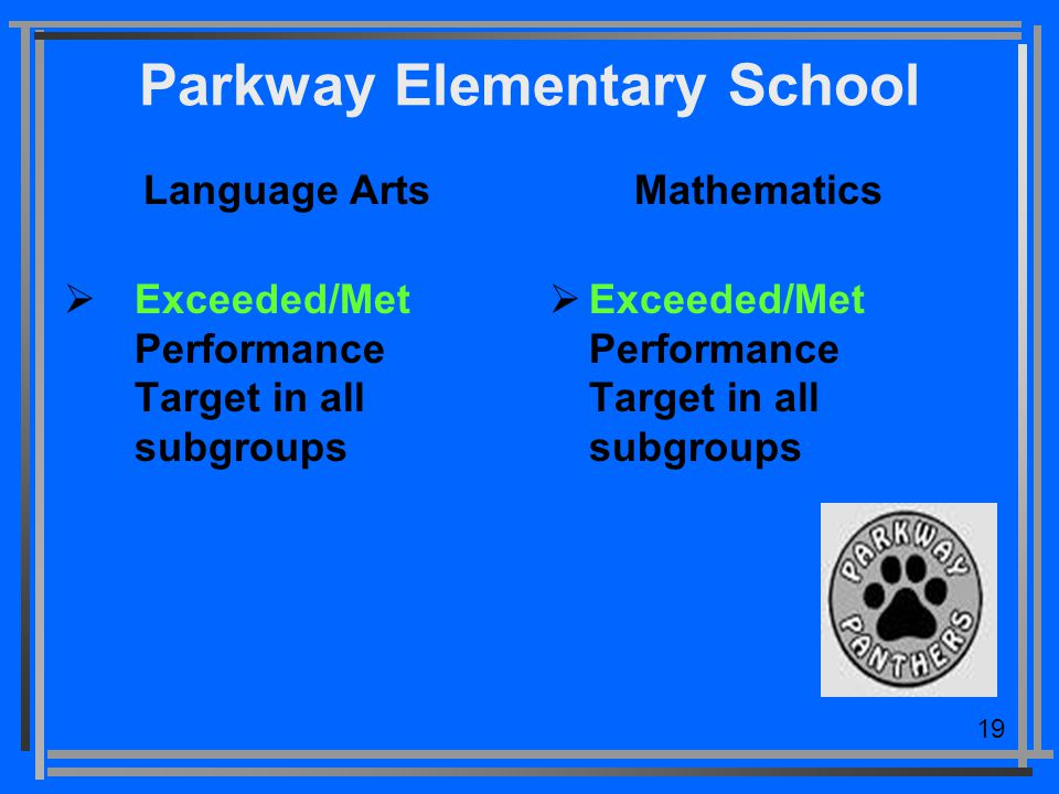 19 Parkway Elementary School Language Arts  Exceeded/Met Performance Target in all subgroups Mathematics  Exceeded/Met Performance Target in all sub