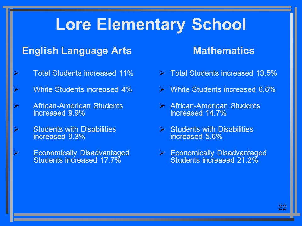 22 Lore Elementary School English Language Arts  Total Students increased 11%  White Students increased 4%  African-American Students increased 9.9