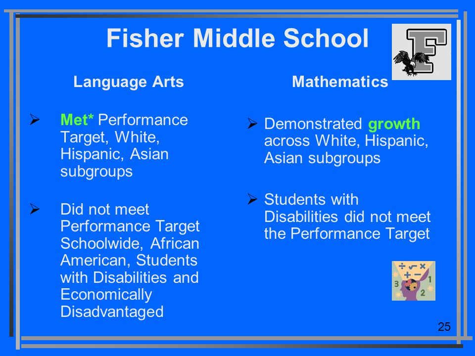 25 Fisher Middle School Language Arts  Met* Performance Target, White, Hispanic, Asian subgroups  Did not meet Performance Target Schoolwide, African American, Students with Disabilities and Economically Disadvantaged Mathematics  Demonstrated growth across White, Hispanic, Asian subgroups  Students with Disabilities did not meet the Performance Target