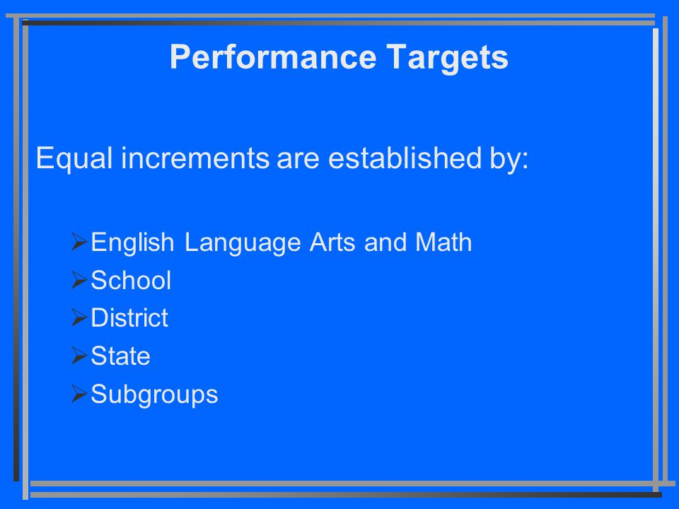 Performance Targets Equal increments are established by:  English Language Arts and Math  School  District  State  Subgroups