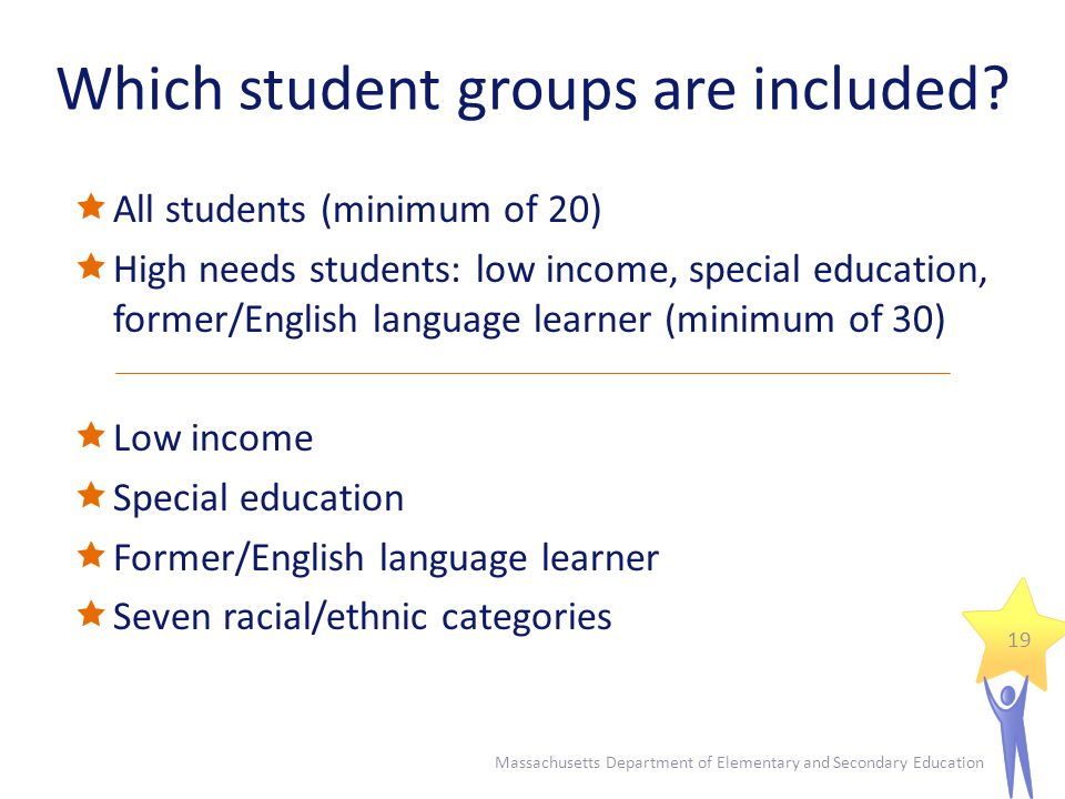 Which student groups are included.