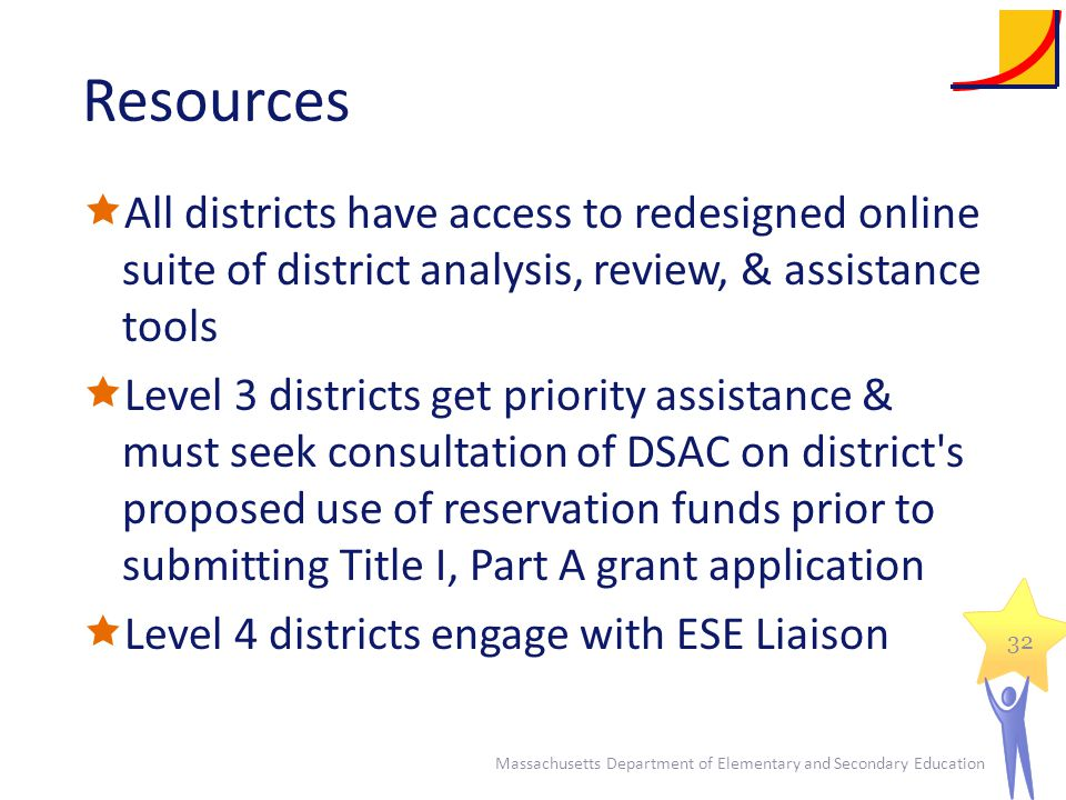 Resources Massachusetts Department of Elementary and Secondary Education 32  All districts have access to redesigned online suite of district analysis, review, & assistance tools  Level 3 districts get priority assistance & must seek consultation of DSAC on district s proposed use of reservation funds prior to submitting Title I, Part A grant application  Level 4 districts engage with ESE Liaison
