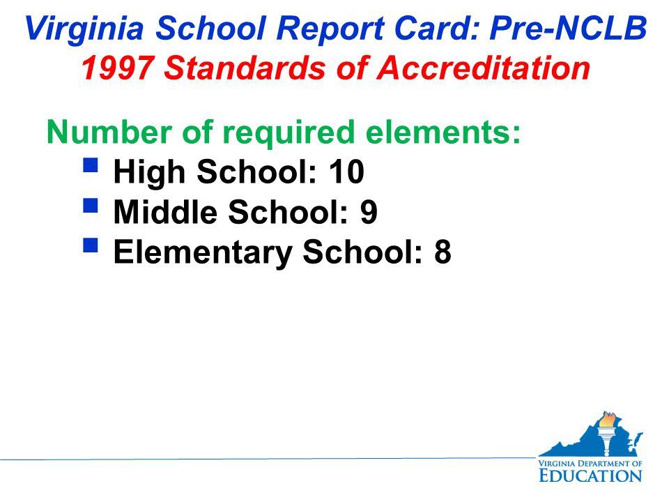 Virginia School Report Card: Pre-NCLB 1998-1999: School Information & Accreditation Results