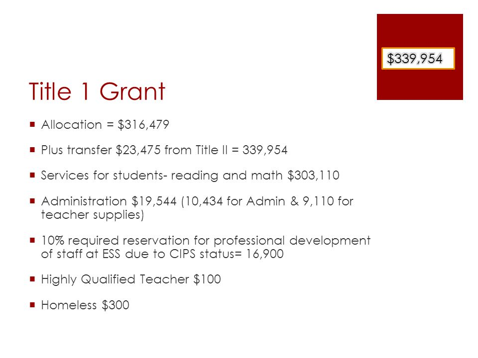 Title 1 Grant  Allocation = $316,479  Plus transfer $23,475 from Title II = 339,954  Services for students- reading and math $303,110  Administration $19,544 (10,434 for Admin & 9,110 for teacher supplies)  10% required reservation for professional development of staff at ESS due to CIPS status= 16,900  Highly Qualified Teacher $100  Homeless $300