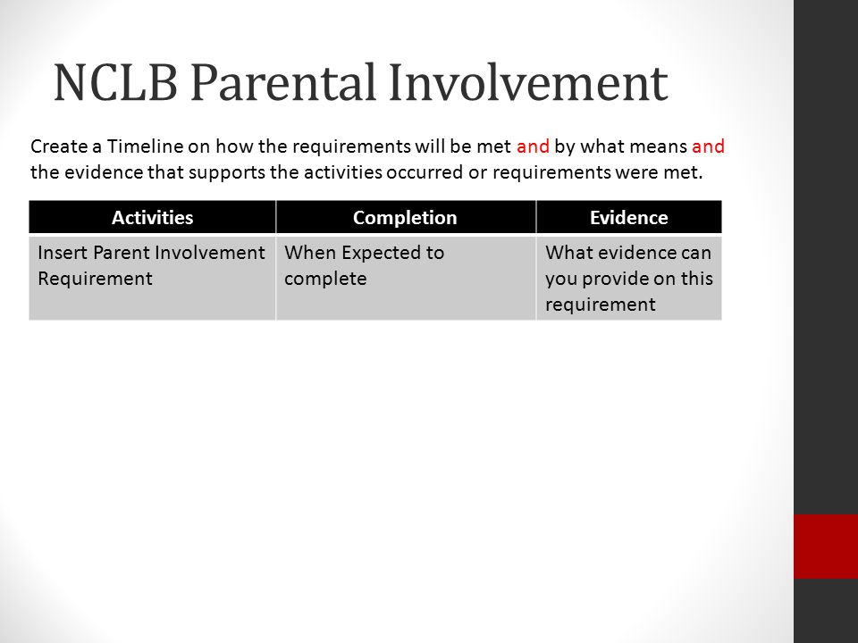 NCLB Parental Involvement Create a Timeline on how the requirements will be met and by what means and the evidence that supports the activities occurred or requirements were met.