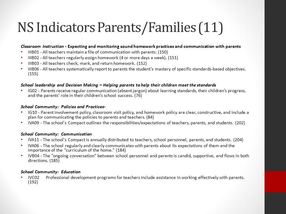 Family Engagement Indicators (68)