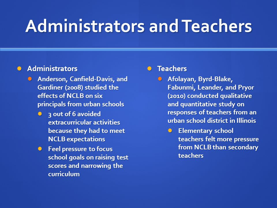 Administrators and Teachers Administrators Administrators Anderson, Canfield-Davis, and Gardiner (2008) studied the effects of NCLB on six principals from urban schools Anderson, Canfield-Davis, and Gardiner (2008) studied the effects of NCLB on six principals from urban schools 3 out of 6 avoided extracurricular activities because they had to meet NCLB expectations 3 out of 6 avoided extracurricular activities because they had to meet NCLB expectations Feel pressure to focus school goals on raising test scores and narrowing the curriculum Feel pressure to focus school goals on raising test scores and narrowing the curriculum Teachers Afolayan, Byrd-Blake, Fabunmi, Leander, and Pryor (2010) conducted qualitative and quantitative study on responses of teachers from an urban school district in Illinois Elementary school teachers felt more pressure from NCLB than secondary teachers