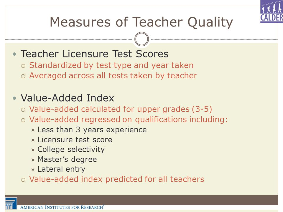 N Licensure Test Score Value-Added Index PANEL A.