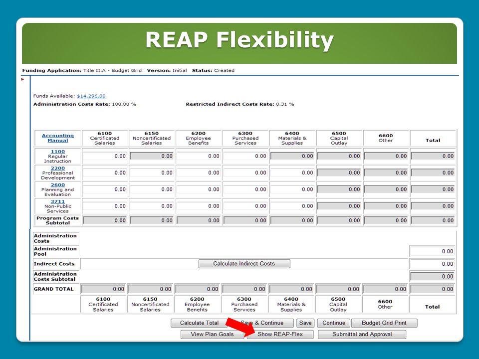 REAP Flexibility 14