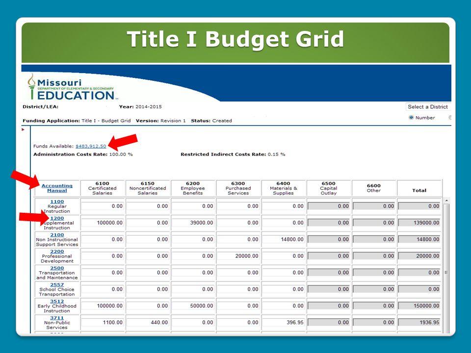 Title I Budget Grid 22