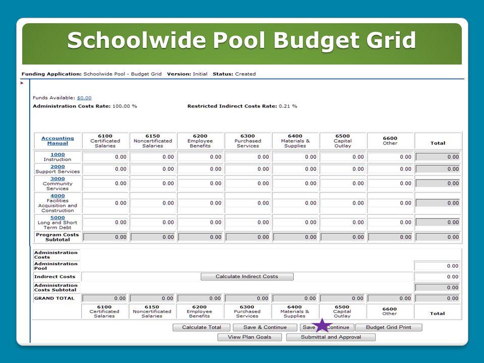 Schoolwide Pool Budget Grid 32