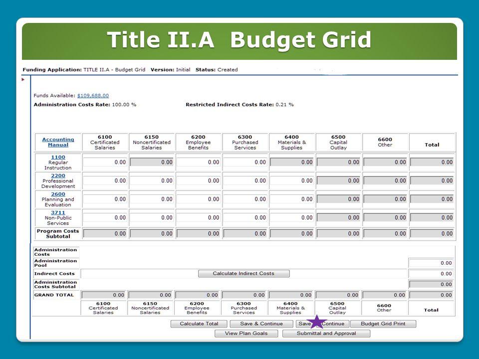 Title II.A Budget Grid 34