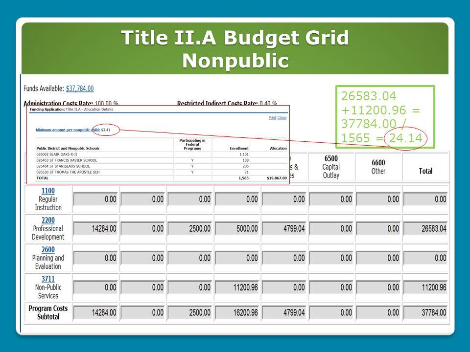 Title II.A Budget Grid Nonpublic 26583.04 +11200.96 = 37784.00 / 1565 = 24.14