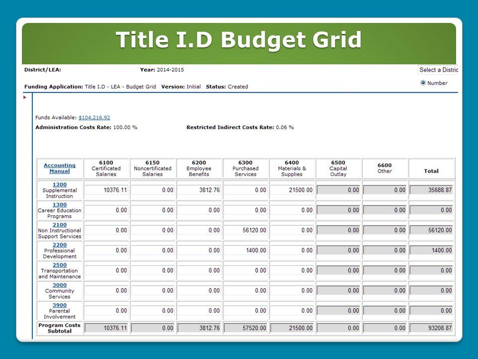 Title I.D Budget Grid 37