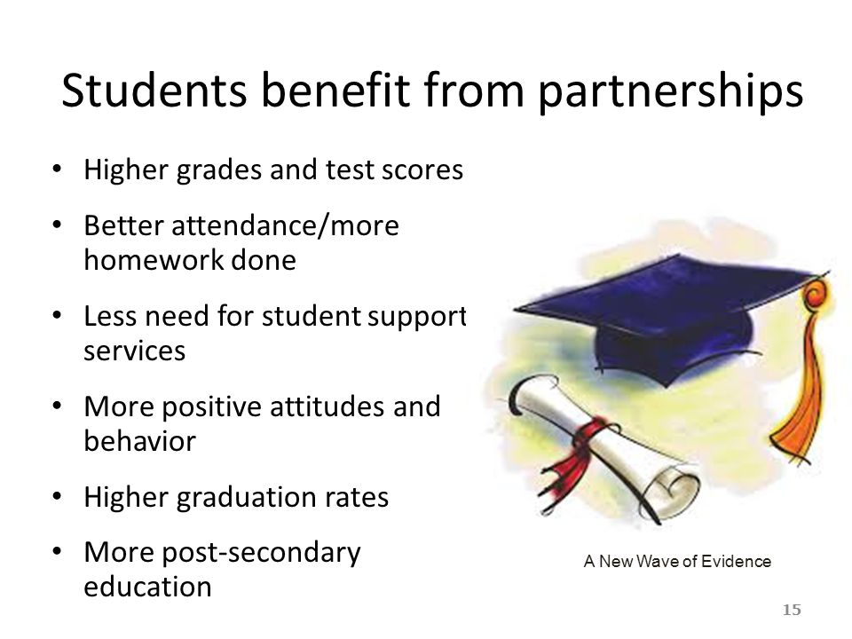 Students benefit from partnerships Higher grades and test scores Better attendance/more homework done Less need for student support services More posi