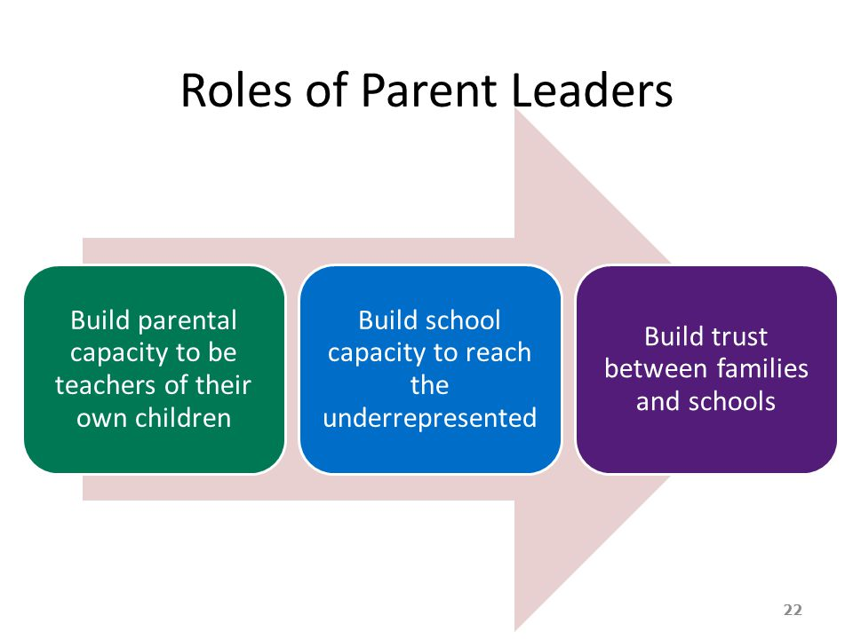 22 Build parental capacity to be teachers of their own children Build school capacity to reach the underrepresented Build trust between families and s
